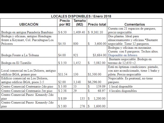 Se alquilan locales para bodegas, Tegucigalpa
