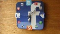 ¿Cuál es la mejor hora para publicar en twitter o en facebook?